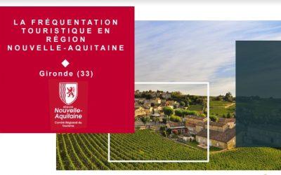 Le Pôle d'Equilibre Territorial et Rural du Grand Libournais lance une enquête des clientèles touristiques 2021 !